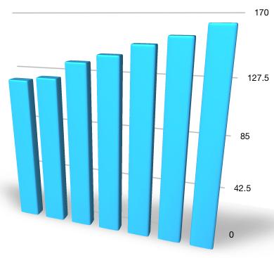 Screenshot of Numbers (14-02-2018, 18-19-43)